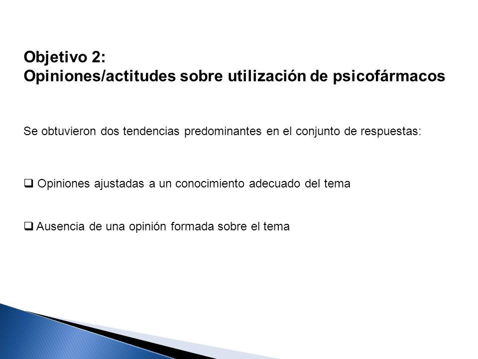 Objetivo 2: Opiniones/actitudes sobre utilización de psicofármacos Se obtuvieron dos tendencias predominantes en el conjunto de respuestas: Opiniones