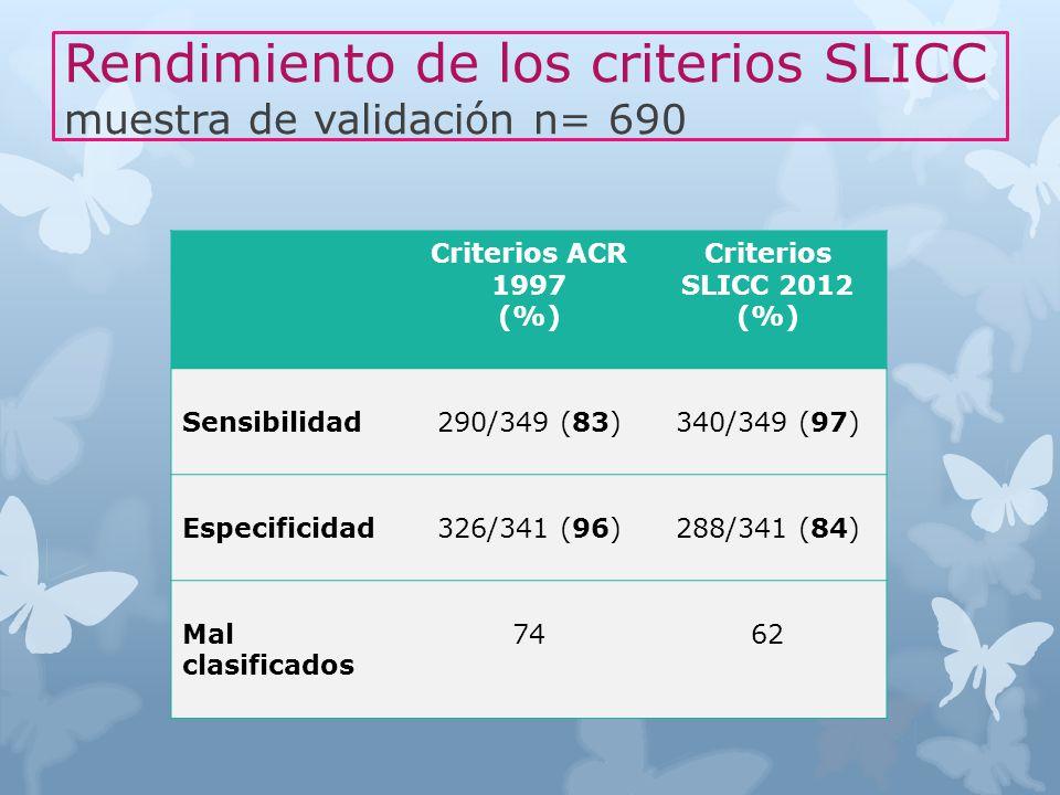 Rendimiento de los criterios SLICC muestra de validación n= 690 Criterios ACR 1997 (%) Criterios SLICC 2012 (%) Sensibilidad290/349 (83)340/349 (97) E