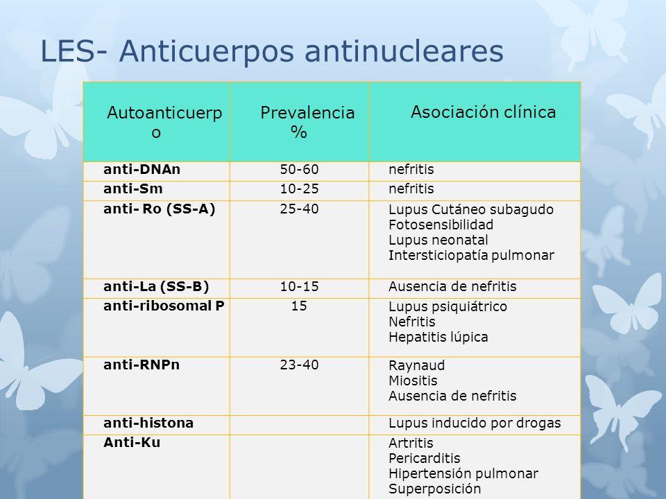 LES- Anticuerpos antinucleares Autoanticuerp o Prevalencia % Asociación clínica anti-DNAn50-60nefritis anti-Sm10-25nefritis anti- Ro (SS-A)25-40Lupus