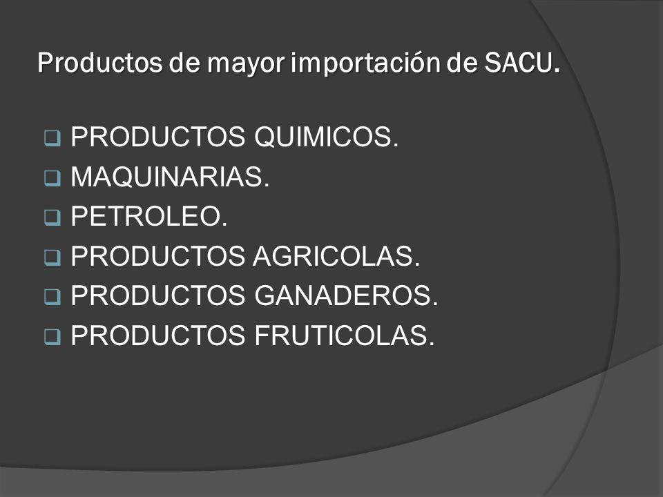 Productos de mayor importación de SACU. PRODUCTOS QUIMICOS. MAQUINARIAS. PETROLEO. PRODUCTOS AGRICOLAS. PRODUCTOS GANADEROS. PRODUCTOS FRUTICOLAS.