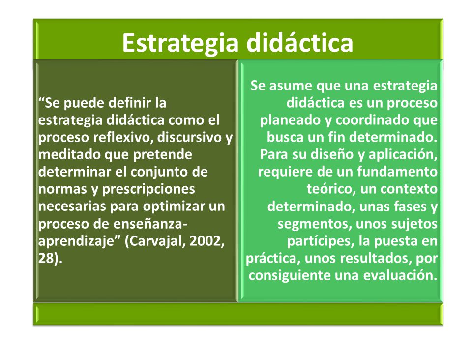 Estrategia didáctica Se puede definir la estrategia didáctica como el proceso reflexivo, discursivo y meditado que pretende determinar el conjunto de