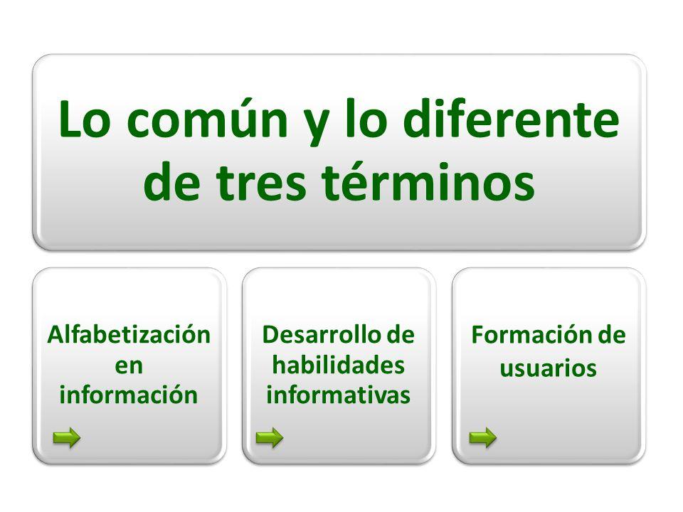 Lo común y lo diferente de tres términos Alfabetización en información Desarrollo de habilidades informativas Formación de usuarios