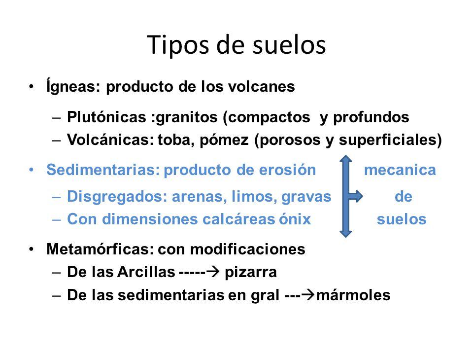 Tipos de suelos Ígneas: producto de los volcanes –Plutónicas :granitos (compactos y profundos –Volcánicas: toba, pómez (porosos y superficiales) Sedim