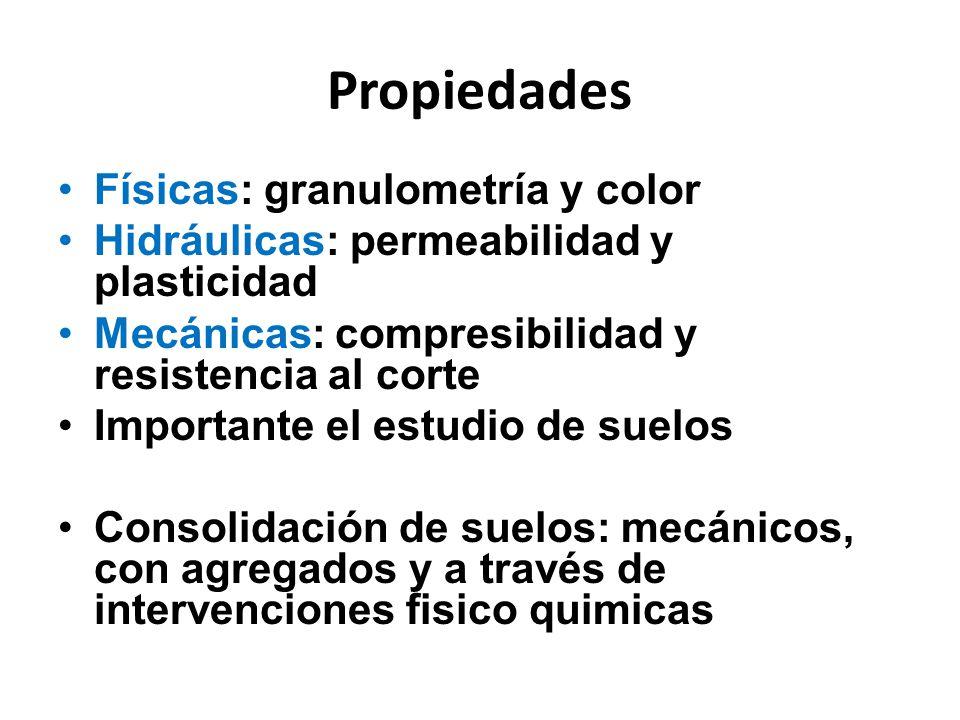Propiedades Físicas: granulometría y color Hidráulicas: permeabilidad y plasticidad Mecánicas: compresibilidad y resistencia al corte Importante el es