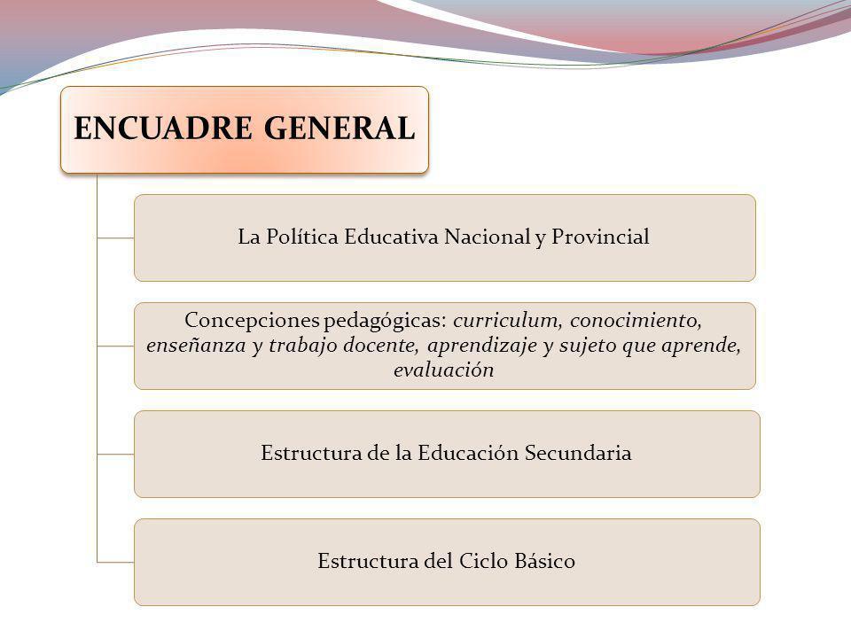 ENCUADRE GENERAL La Política Educativa Nacional y Provincial Concepciones pedagógicas: curriculum, conocimiento, enseñanza y trabajo docente, aprendiz