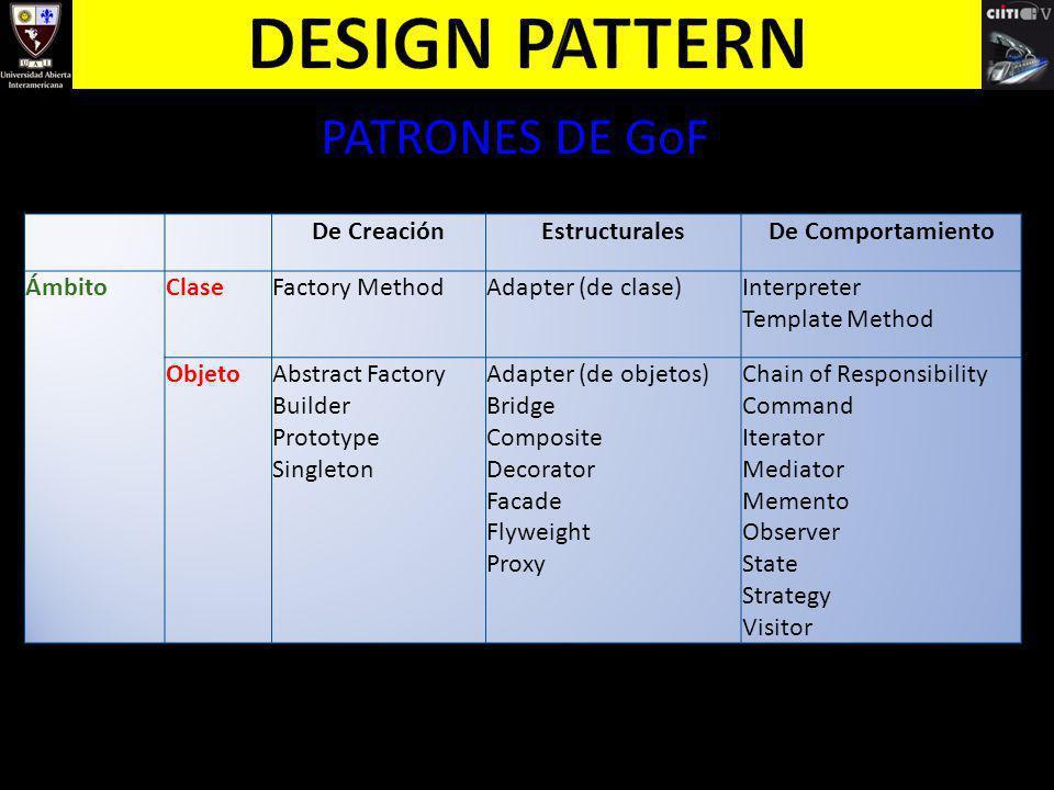 PATRONES DE GoF