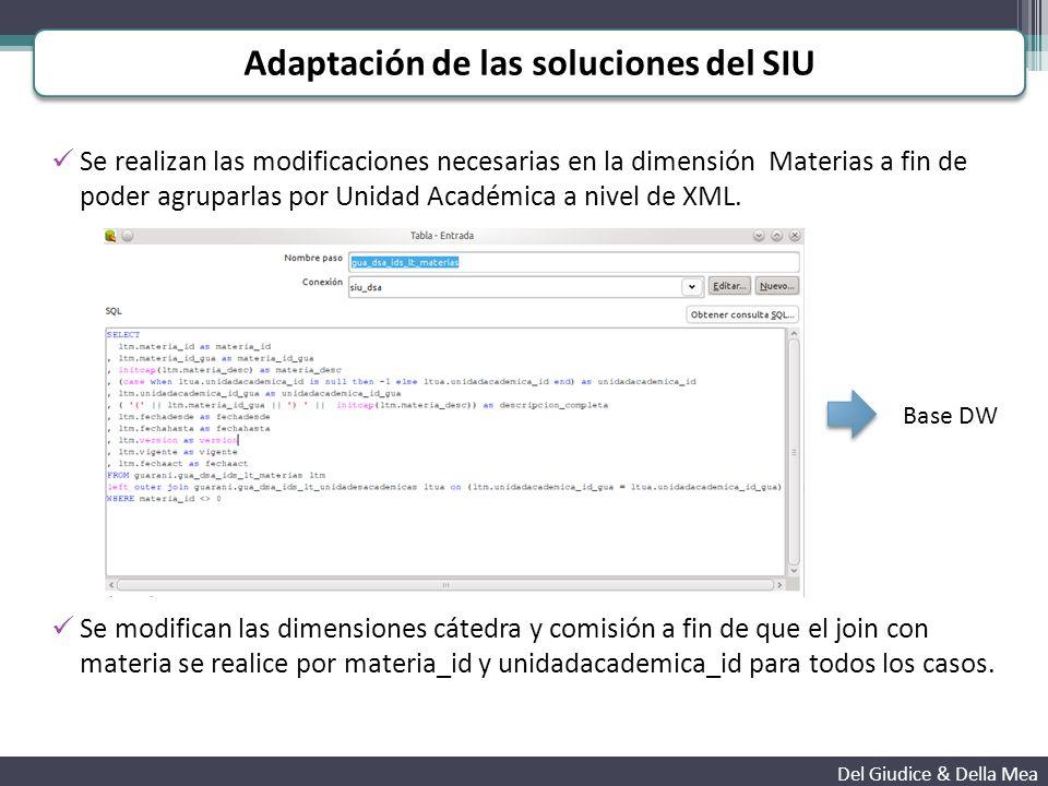 Se realizan las modificaciones necesarias en la dimensión Materias a fin de poder agruparlas por Unidad Académica a nivel de XML.