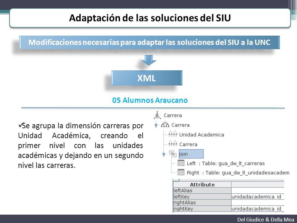 05 Alumnos Araucano Adaptación de las soluciones del SIU Del Giudice & Della Mea XML Modificaciones necesarias para adaptar las soluciones del SIU a la UNC Se agrupa la dimensión carreras por Unidad Académica, creando el primer nivel con las unidades académicas y dejando en un segundo nivel las carreras.