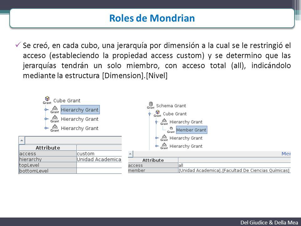 Se creó, en cada cubo, una jerarquía por dimensión a la cual se le restringió el acceso (estableciendo la propiedad access custom) y se determino que las jerarquías tendrán un solo miembro, con acceso total (all), indicándolo mediante la estructura [Dimension].[Nivel] Roles de Mondrian Del Giudice & Della Mea