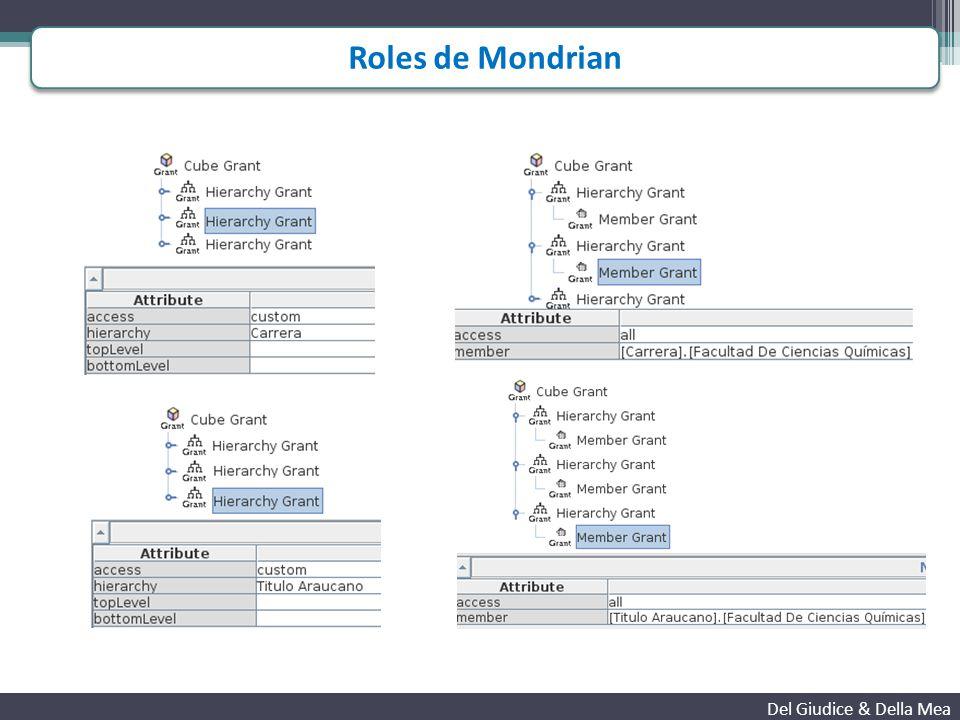 Roles de Mondrian Del Giudice & Della Mea