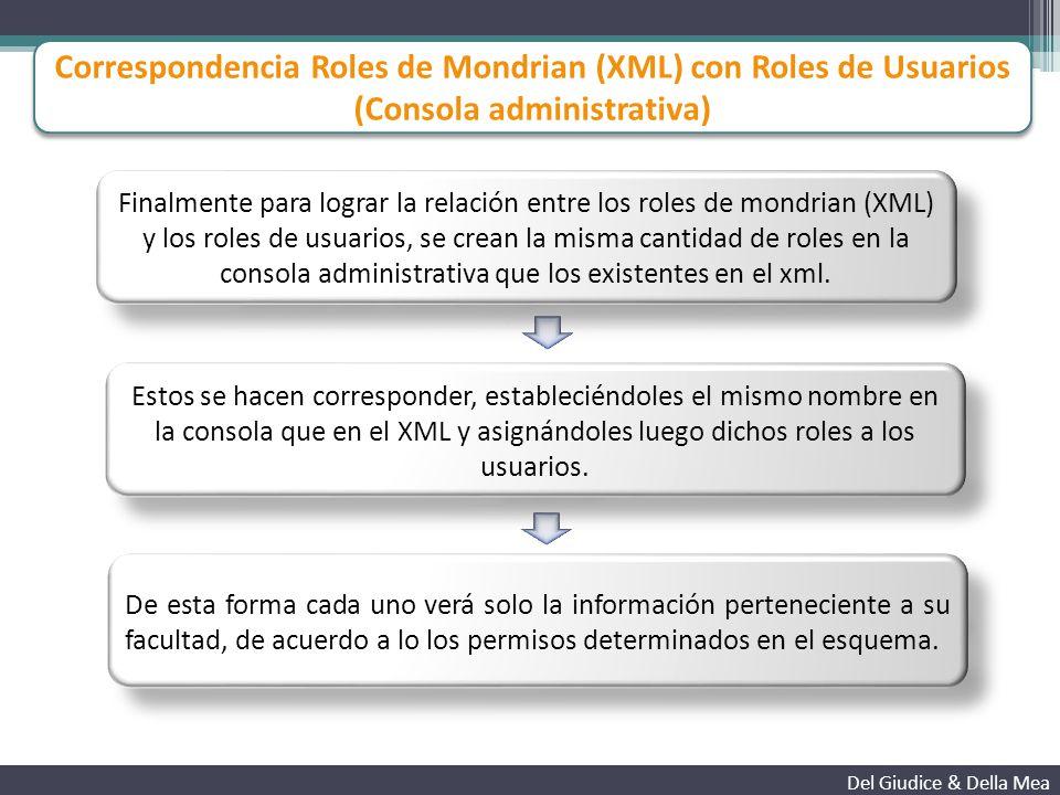 Correspondencia Roles de Mondrian (XML) con Roles de Usuarios (Consola administrativa) Del Giudice & Della Mea