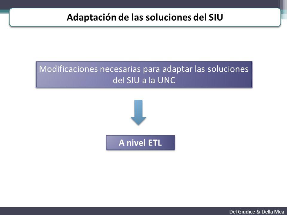 05 Alumnos Araucano Se realizan cambios para agrupar la dimensión Carreras por Unidad Académica, modificándose las bases de datos dsa y dw.