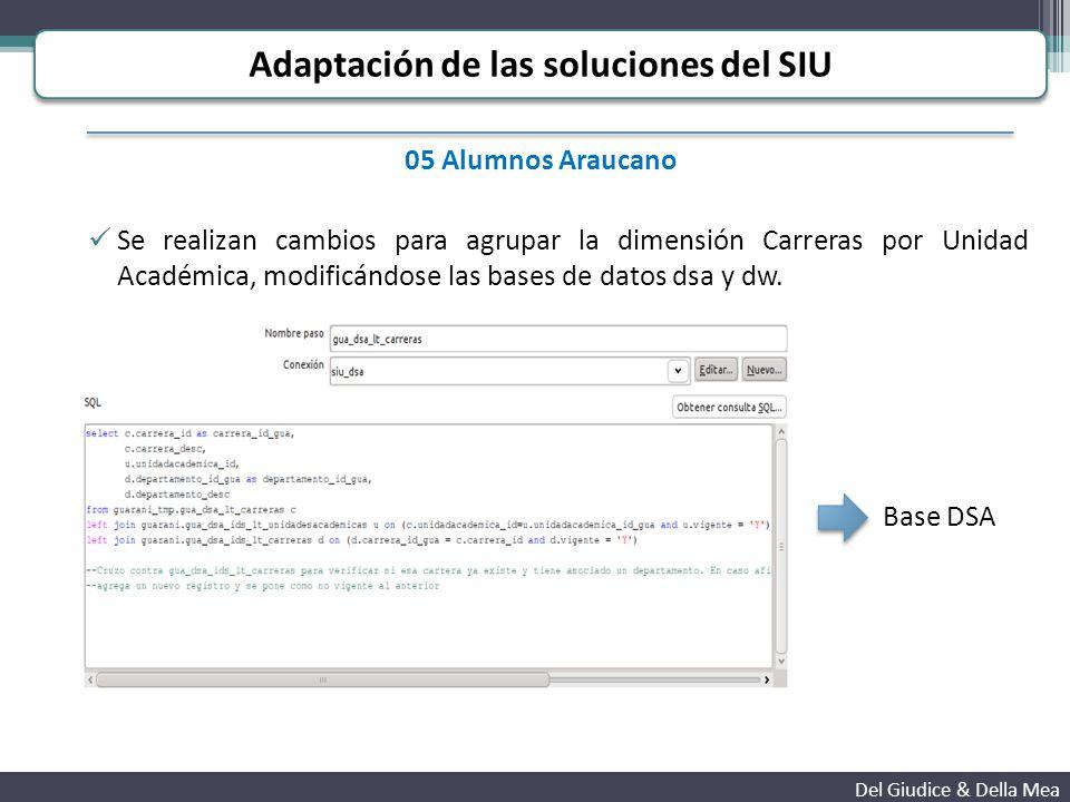 Adaptación de las soluciones del SIU Del Giudice & Della Mea Base DW