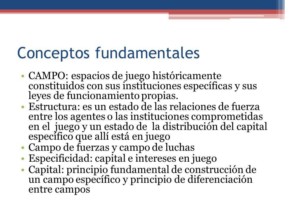 Conceptos fundamentales CAMPO: espacios de juego históricamente constituidos con sus instituciones específicas y sus leyes de funcionamiento propias.
