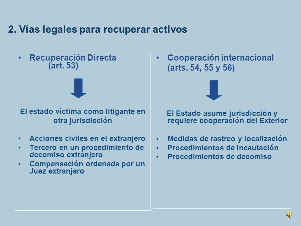 1. Prevención y Detección Estándares específicos 1.Identificación de últimos beneficiarios en banca privada 2.Escrutinio elevado para personas polític