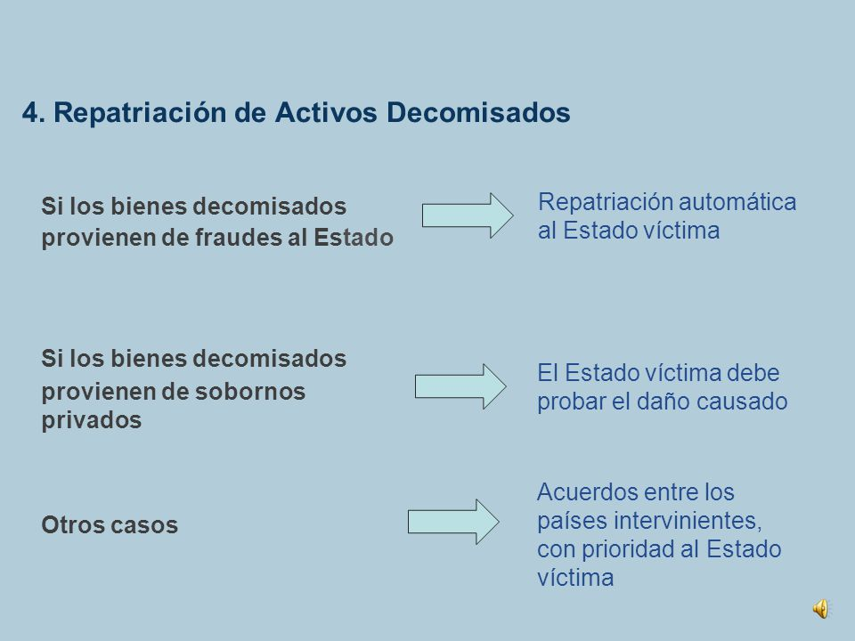 3. Niveles de Asistencia Internacional Interpol Enlaces, Redes Egmont Asistencia Jurídica Internacional Medidas coercitivas Incautación Decomiso Bases
