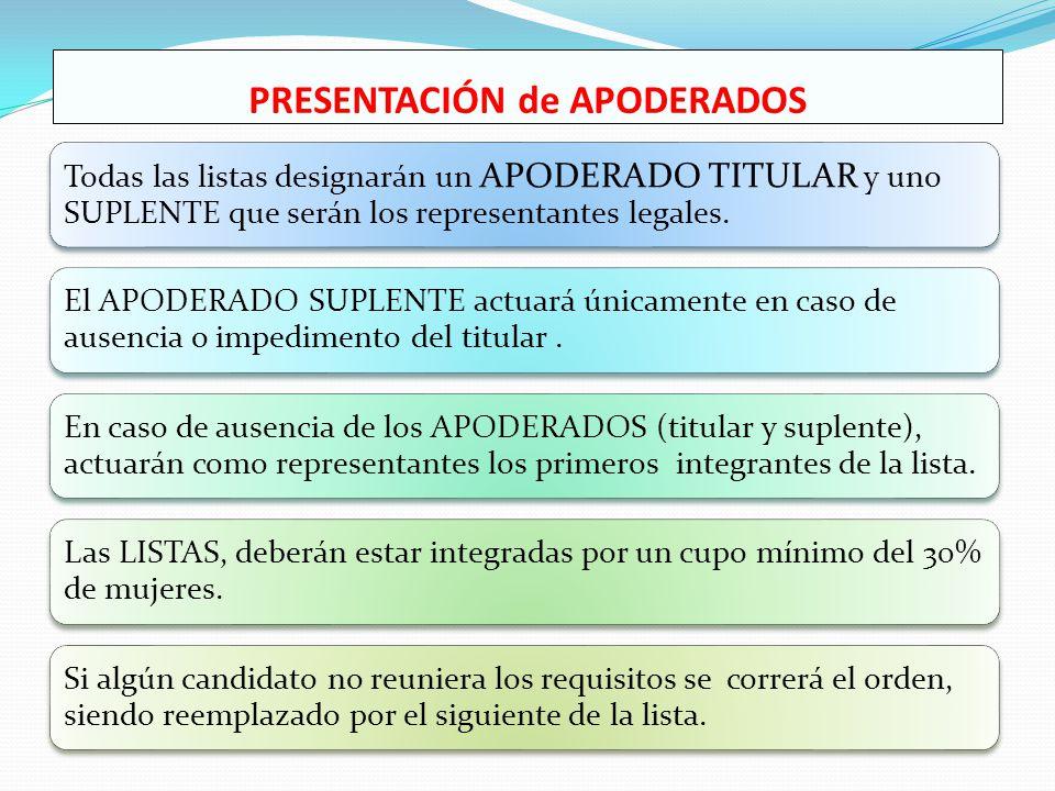 PRESENTACIÓN de APODERADOS Todas las listas designarán un APODERADO TITULAR y uno SUPLENTE que serán los representantes legales.