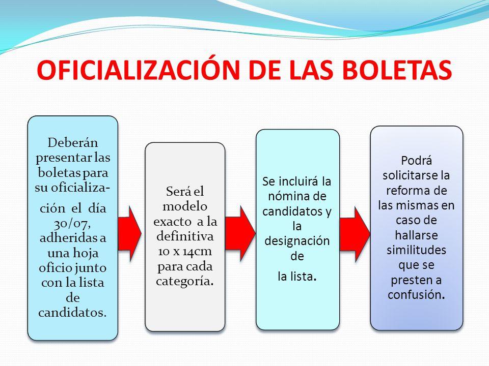 OFICIALIZACIÓN DE LAS BOLETAS Deberán presentar las boletas para su oficializa- ción el día 30/07, adheridas a una hoja oficio junto con la lista de candidatos.