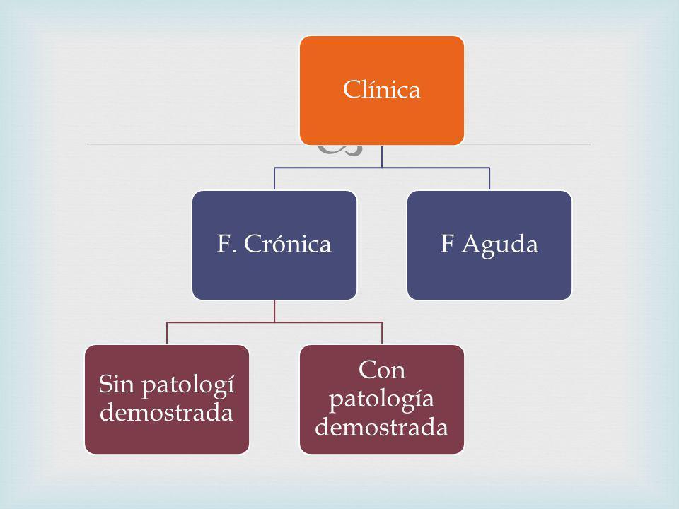ClínicaF. Crónica Sin patologí demostrada Con patología demostrada F Aguda