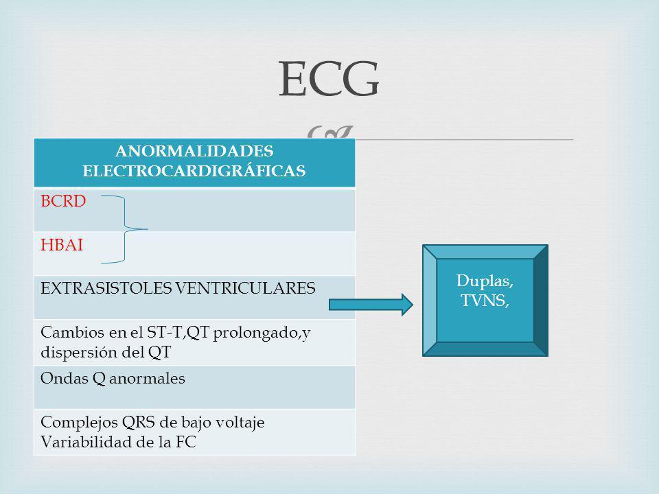 ANORMALIDADES ELECTROCARDIGRÁFICAS BCRD HBAI EXTRASISTOLES VENTRICULARES Cambios en el ST-T,QT prolongado,y dispersión del QT Ondas Q anormales Complejos QRS de bajo voltaje Variabilidad de la FC ECG Duplas, TVNS,