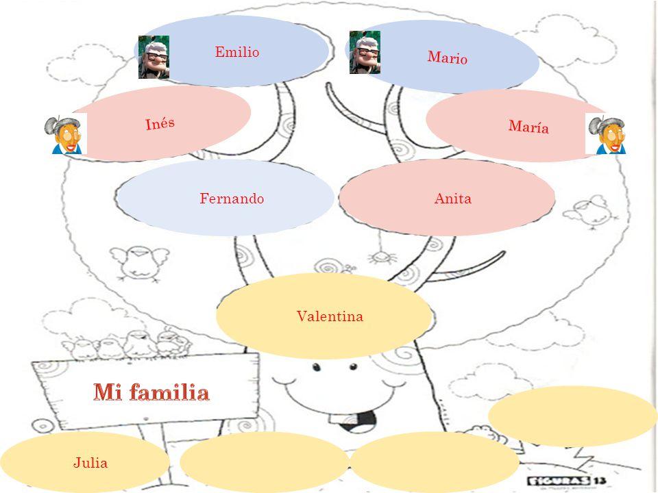 Emilio Mario Inés María Anita Fernando Valentina Julia