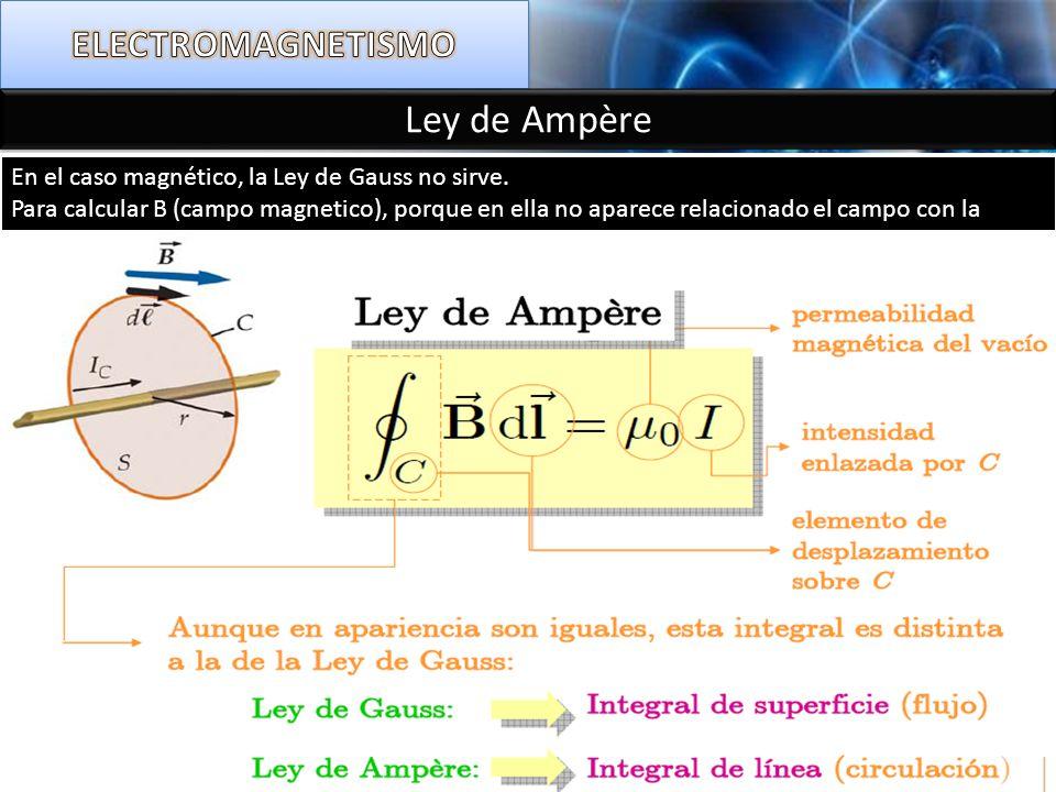 Ley de Ampère En el caso magnético, la Ley de Gauss no sirve. Para calcular B (campo magnetico), porque en ella no aparece relacionado el campo con la