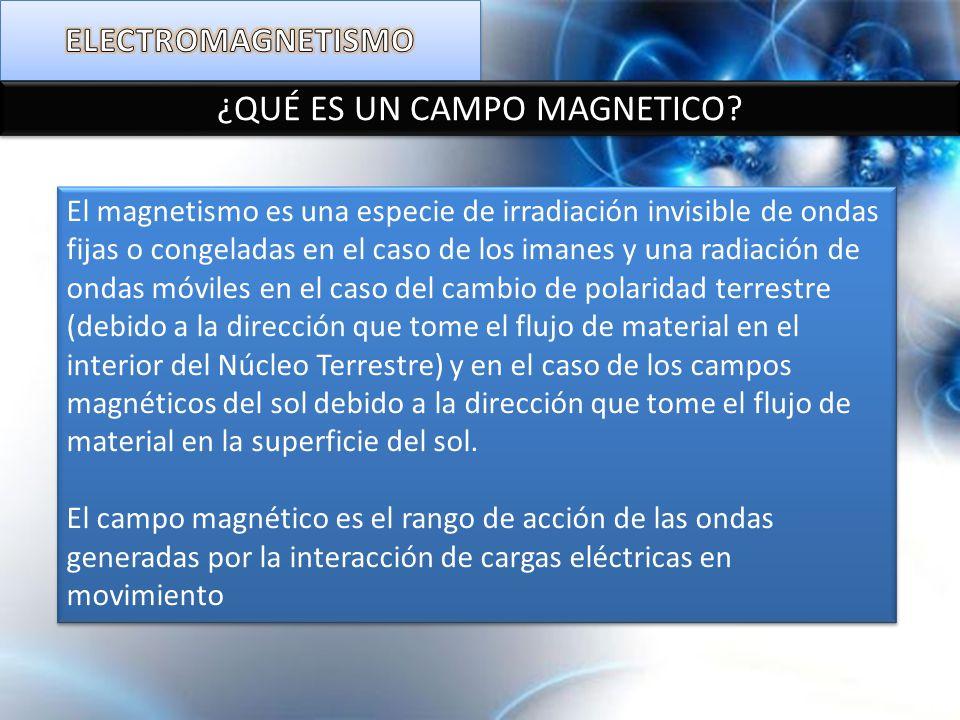 El magnetismo es una especie de irradiación invisible de ondas fijas o congeladas en el caso de los imanes y una radiación de ondas móviles en el caso