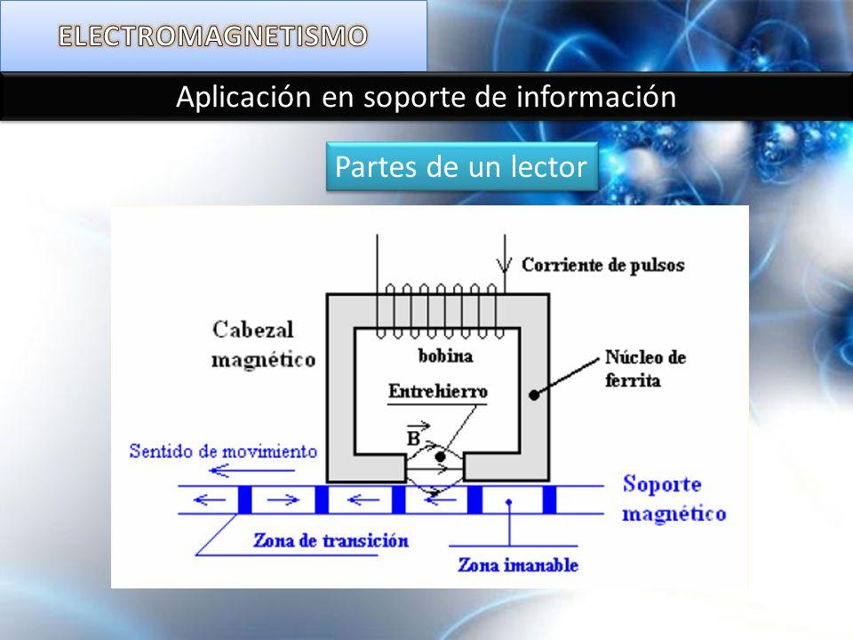 Aplicación en soporte de información Partes de un lector
