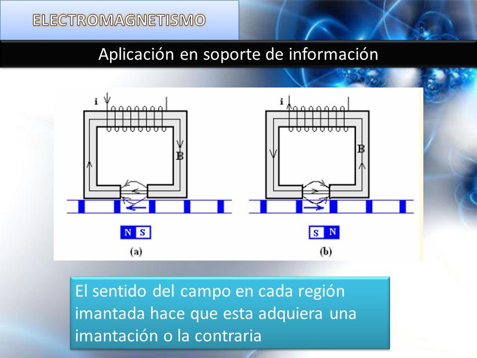 Aplicación en soporte de información El sentido del campo en cada región imantada hace que esta adquiera una imantación o la contraria