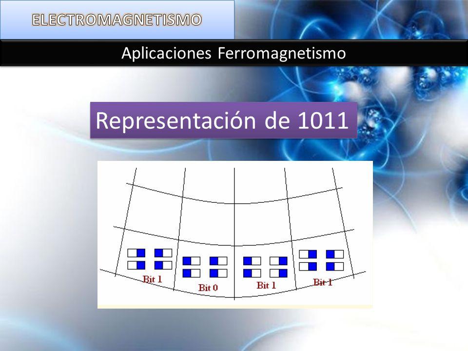 Aplicaciones Ferromagnetismo Representación de 1011