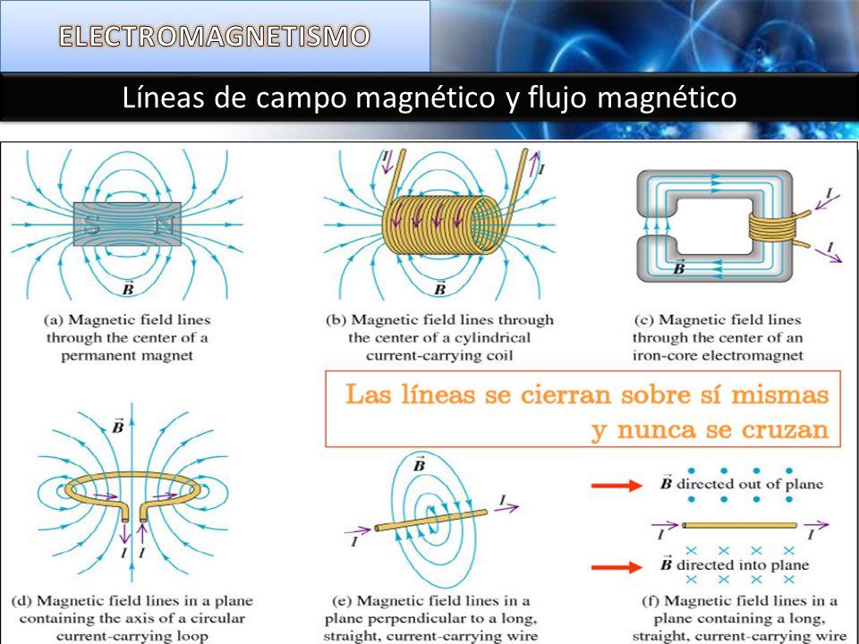Ferromagnetismo Ordenamiento magnético de todos los momentos magnéticos en la misma dirección y sentido de un metal ferromagnético.