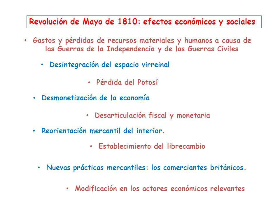 Revolución de Mayo de 1810: efectos económicos y sociales Desintegración del espacio virreinal Pérdida del Potosí Desmonetización de la economía Desar