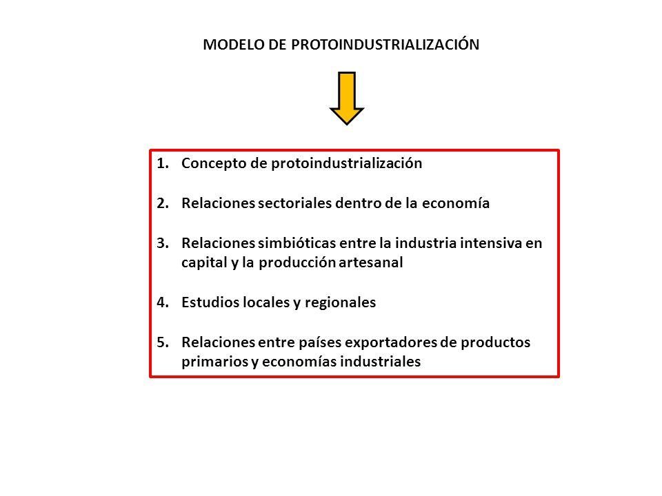 MODELO DE PROTOINDUSTRIALIZACIÓN 1.Concepto de protoindustrialización 2.Relaciones sectoriales dentro de la economía 3.Relaciones simbióticas entre la