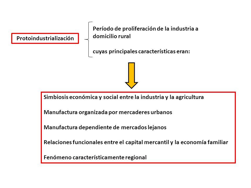 Protoindustrialización Período de proliferación de la industria a domicilio rural cuyas principales características eran: Simbiosis económica y social