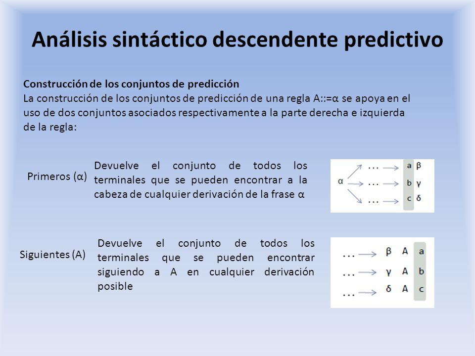 Análisis sintáctico descendente predictivo Construcción de los conjuntos de predicción La construcción de los conjuntos de predicción de una regla A::