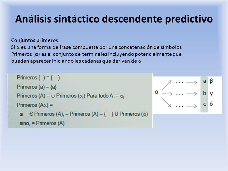Análisis sintáctico descendente predictivo Conjuntos primeros Si α es una forma de frase compuesta por una concatenación de símbolos Primeros (α) es e