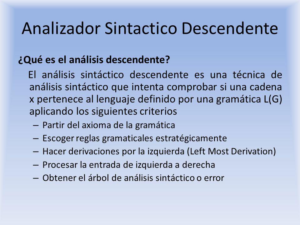 Análisis sintáctico descendente predictivo Conjuntos Siguientes Si A es un símbolo no terminal de la gramática SIG(A) es el conjunto de terminales potencialmente incluyendo $1 que pueden aparecer a continuación de A en alguna forma de frase derivada del axioma