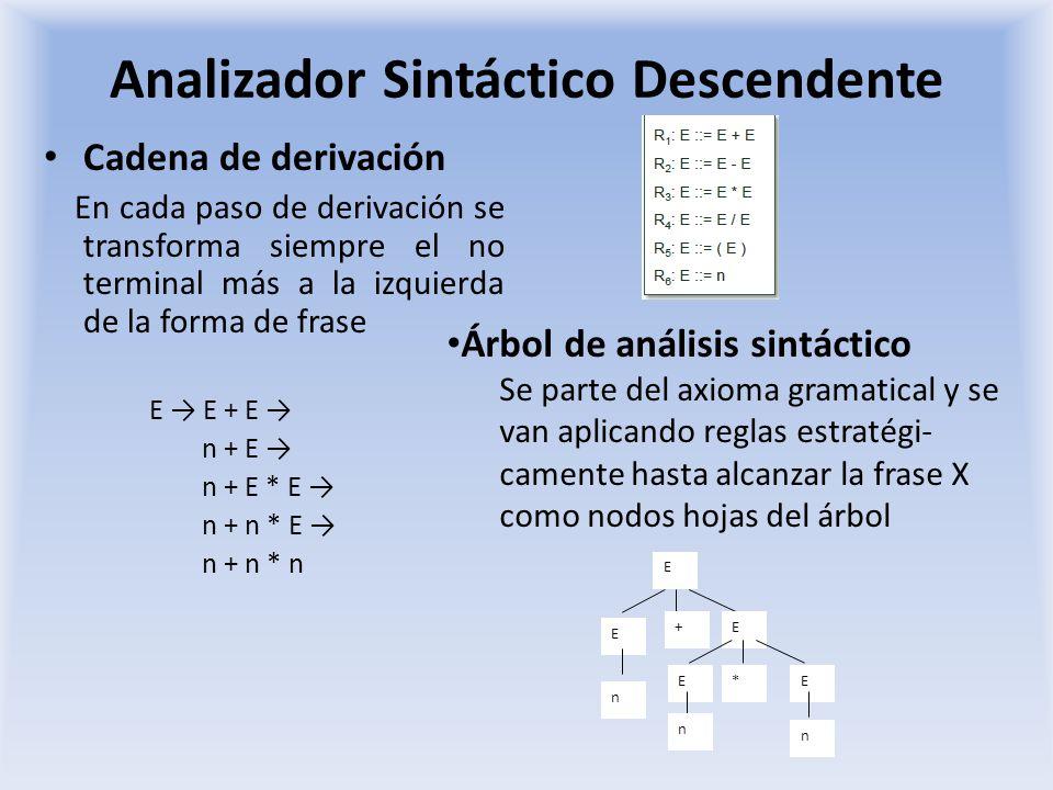 Analizador Sintáctico Descendente Analizadores descendentes Se parte del axioma y se aplica una cadena de derivaciones para construir un árbol sintáctico Analizadores con retroceso Se hace una búsqueda en profundidad con retroceso para garantizar que se encuentra la frase.