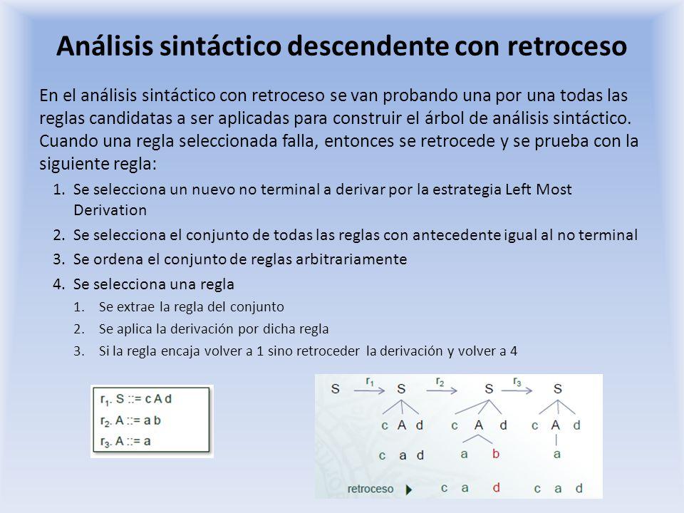 Análisis sintáctico descendente con retroceso En el análisis sintáctico con retroceso se van probando una por una todas las reglas candidatas a ser ap
