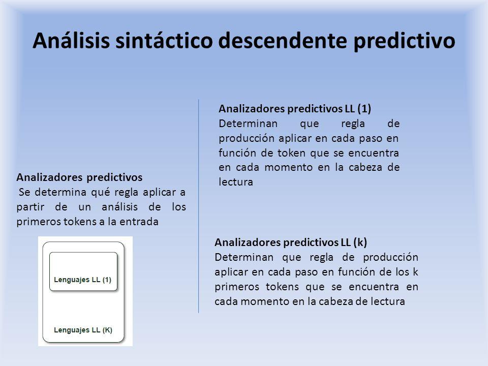 Análisis sintáctico descendente predictivo Conjuntos de predicción Para aplicar el análisis descendente predictivo LL(1) es necesario asociar a cada regla de producción un conjunto de predicción El conjunto de predicción de una regla está formado por la colección de todos los posibles terminales que es necesario encontrar en la cabeza de lectura para poder aplicar dicha regla De todas las reglas candidatas para el no terminal en curso se escoge aquella que contiene en su conjunto de predicción el terminal a la entrada