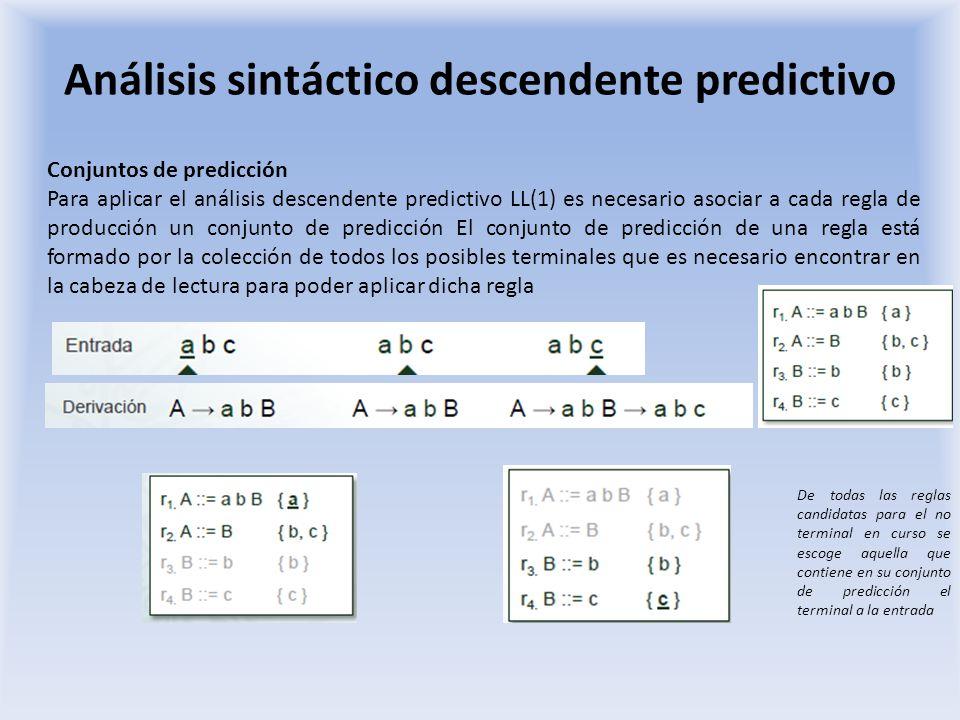 Análisis sintáctico descendente predictivo Condiciones LL (1) Para poder aplicar el análisis descendente predictivo LL(1) es necesario que se cumplan las condiciones LL(1) que garanticen la predictibilidad absoluta a la hora de seleccionar una regla de producción: Para poder aplicar el análisis predictivo LL (1) es necesario que los conjuntos de predicción de todas las reglas con un mismo antecedente sean disjuntas entre sí
