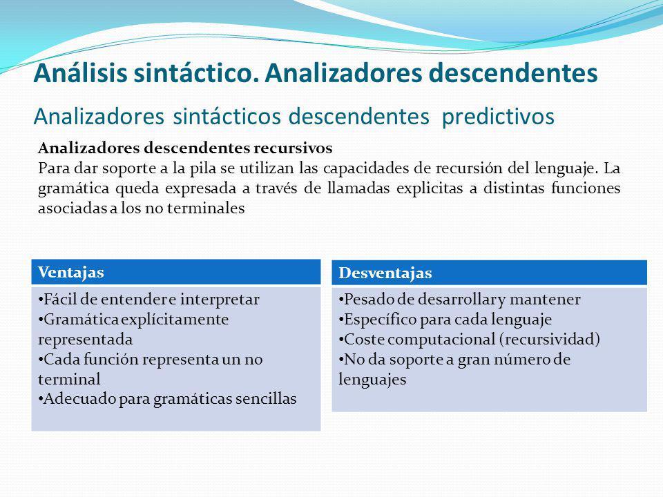 Análisis sintáctico. Analizadores descendentes Analizadores sintácticos descendentes predictivos Analizadores descendentes recursivos Para dar soporte