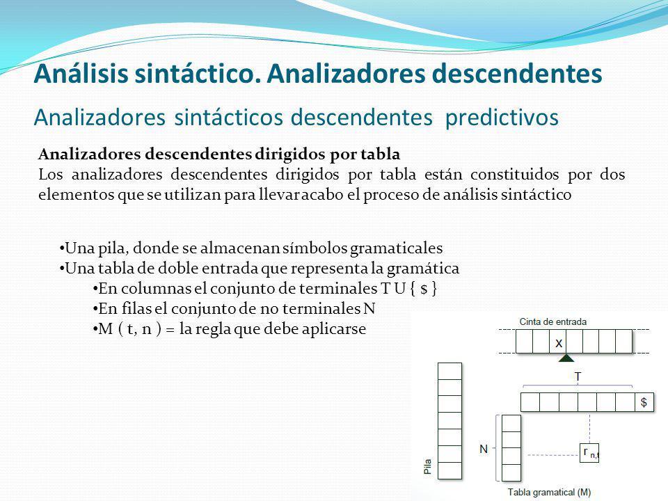 Análisis sintáctico. Analizadores descendentes Analizadores sintácticos descendentes predictivos Analizadores descendentes dirigidos por tabla Los ana