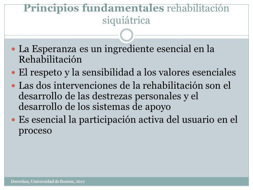 Principios fundamentales rehabilitación siquiátrica Derechos, Universidad de Boston, 2012 La Esperanza es un ingrediente esencial en la Rehabilitación