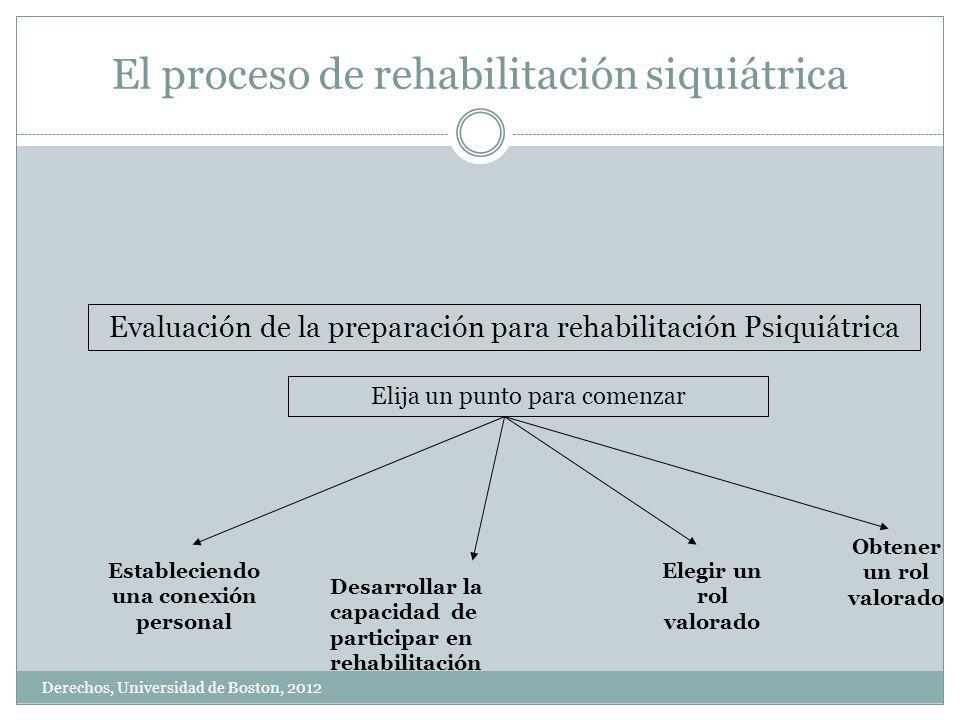 El proceso de rehabilitación siquiátrica Derechos, Universidad de Boston, 2012 Evaluación de la preparación para rehabilitación Psiquiátrica Elija un