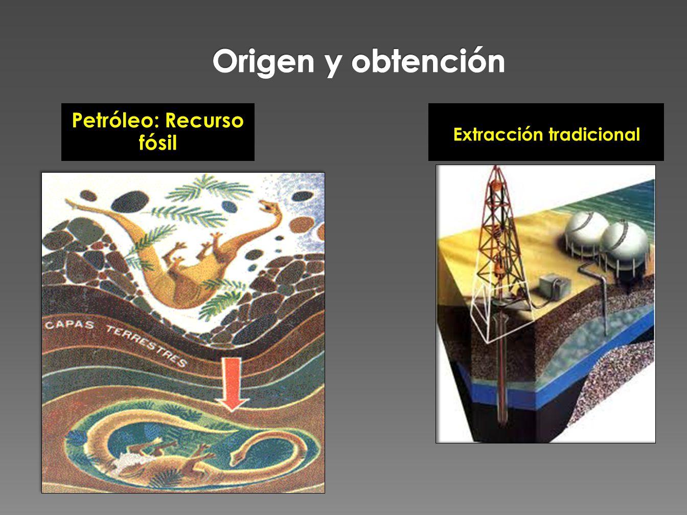 Petróleo: Recurso fósil Extracción tradicional