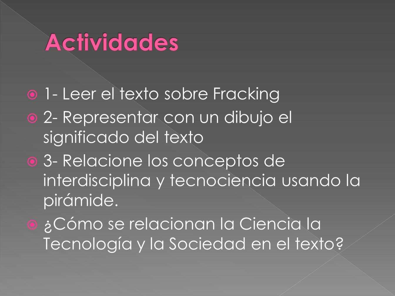 1- Leer el texto sobre Fracking 2- Representar con un dibujo el significado del texto 3- Relacione los conceptos de interdisciplina y tecnociencia usa