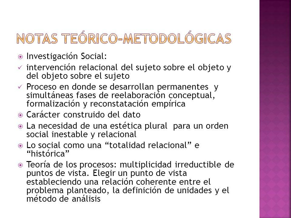 Investigación Social: intervención relacional del sujeto sobre el objeto y del objeto sobre el sujeto Proceso en donde se desarrollan permanentes y si
