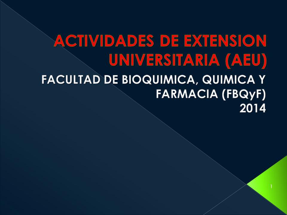 22 REGLAMENTO DE LAS AEU DE LA FBQF REGLAMENTO de las Actividades de Extensión de la FBQyF.doc FORMULARIO ACREDITACION ANUAL FBQyFACREDITACION CRITERIOS DE EVALUACION DE PROYECTOS DE EXTENSION UNIVERSITARIA Criterios_de_evaluación_Proy.Ext..pdf MANUAL DE PROCEDIMIENTOS 1.UE Y AEU EXISTENTES CON CODIGO DE PRESTADOR 2.CREACION DE LA UE E INICIO DE LAS AEU RECONOCIMIENTO Y ACREDITACION DE LAS AEU DE LA FBQyF