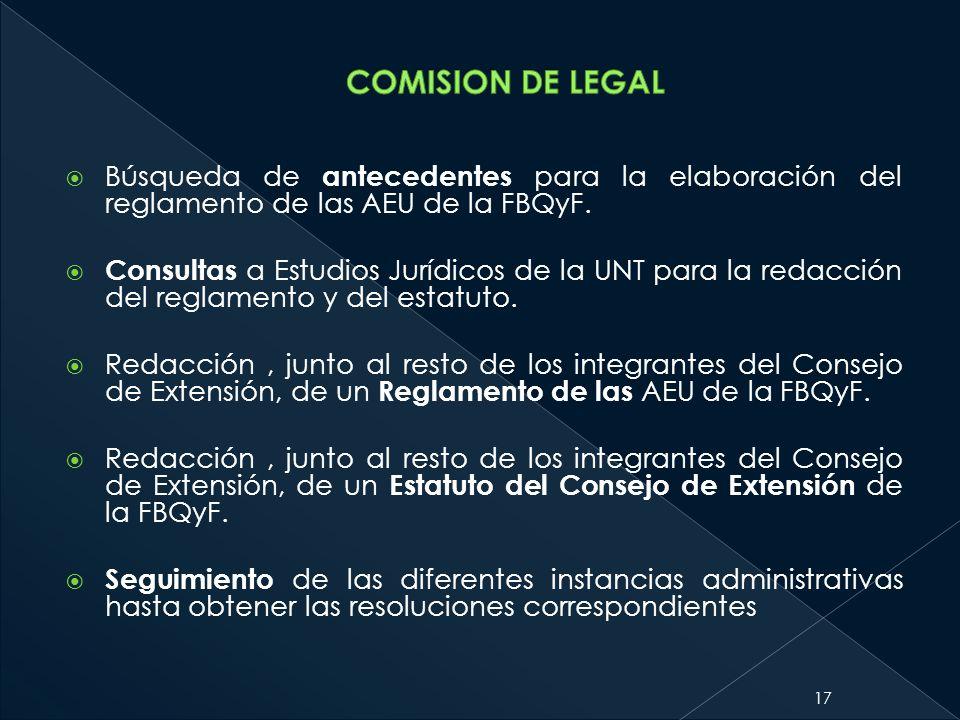 Búsqueda de antecedentes para la elaboración del reglamento de las AEU de la FBQyF. Consultas a Estudios Jurídicos de la UNT para la redacción del reg